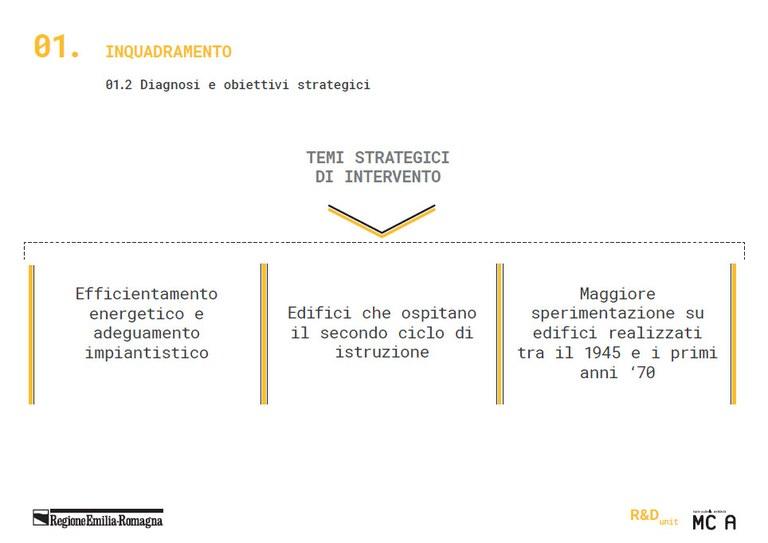 01.2 Diagnosi e obiettivi strategici