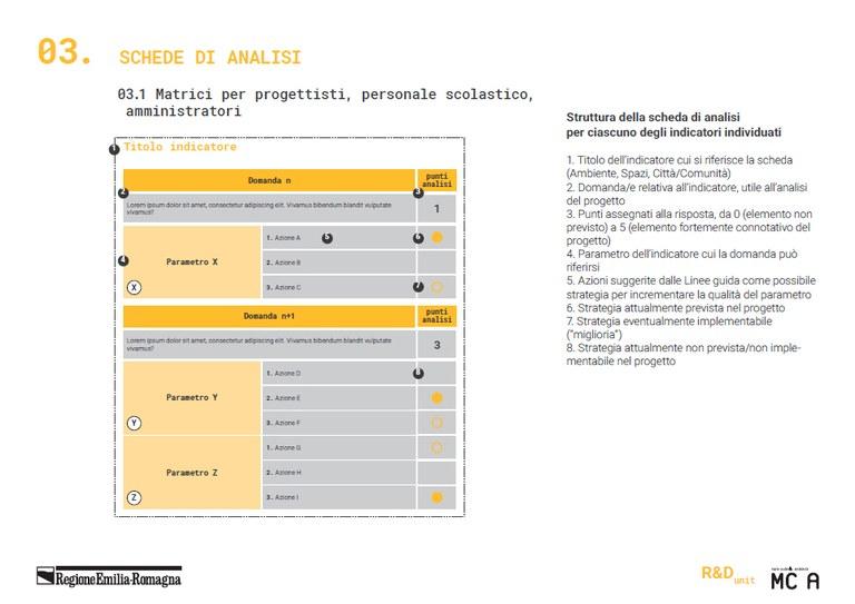 03.1 Matrici per progettisti, personale scolastico, amministratori (2)