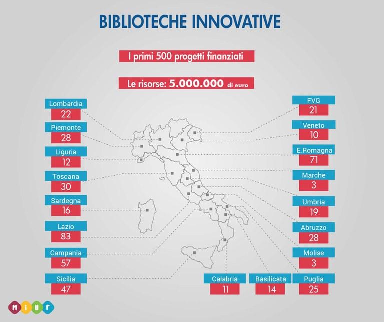 InfograficaBibliotecheinnovative.jpg