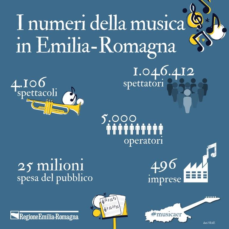 leggemusica3.jpg